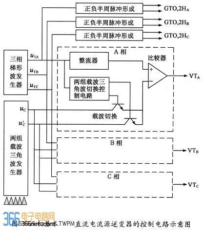 三相基本tpwm直流电流源逆变器的控制电路示意图