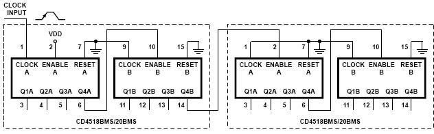 cd451860进制计数器电路图