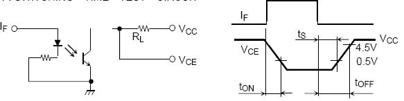 tlp521典型电路