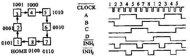 本驱动电路中用l297 来提供时序信号