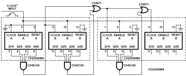 同步串联二进制计数器负边缘