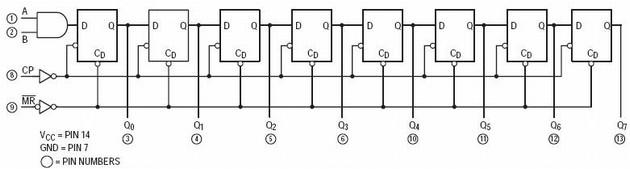 图2 74ls164 内部逻辑