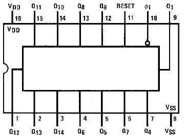 cd4028计数器电路图