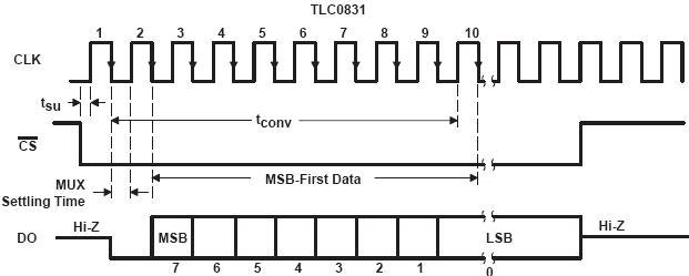 电路 电路图 电子 原理图 621_249