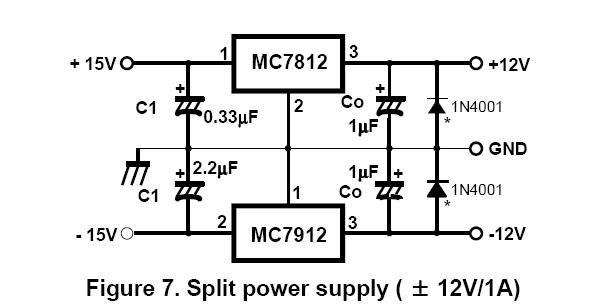 气特性 (MC7805/LM7805) (Refer to test circuit参照测试电路 ,0°C 图片