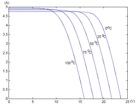 u1 为tl3842脉宽调制集成电路 .