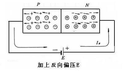 半导体制冷工作原理