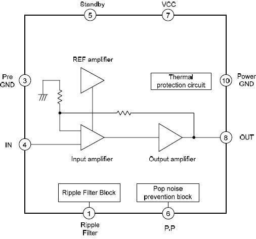 •热保护电路                                   la42051引脚