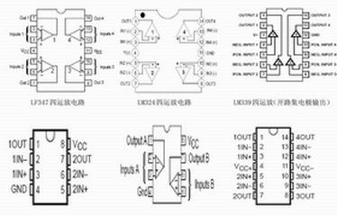 运算放大器有较好的代换性,如上图lf347,lm324,tl072都可以直接代换.